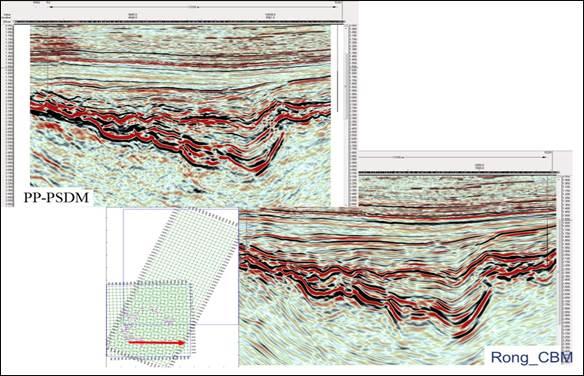 So sánh chất lượng tài liệu địa chấn CBM và PSDM, ranh giới móng được quan sát rõ hơn