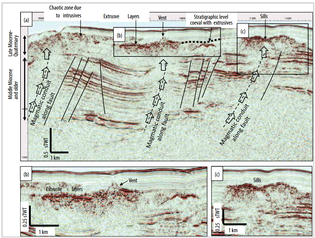 Figure 8. Magmatic bodies and their relationship in the study area. a) Overall section showing the relationship between different magmatic bodies. b) Close-up section showing the characteristics of vents and extrusive layers. c) Close-up section showing the characteristics of intrusive bodies