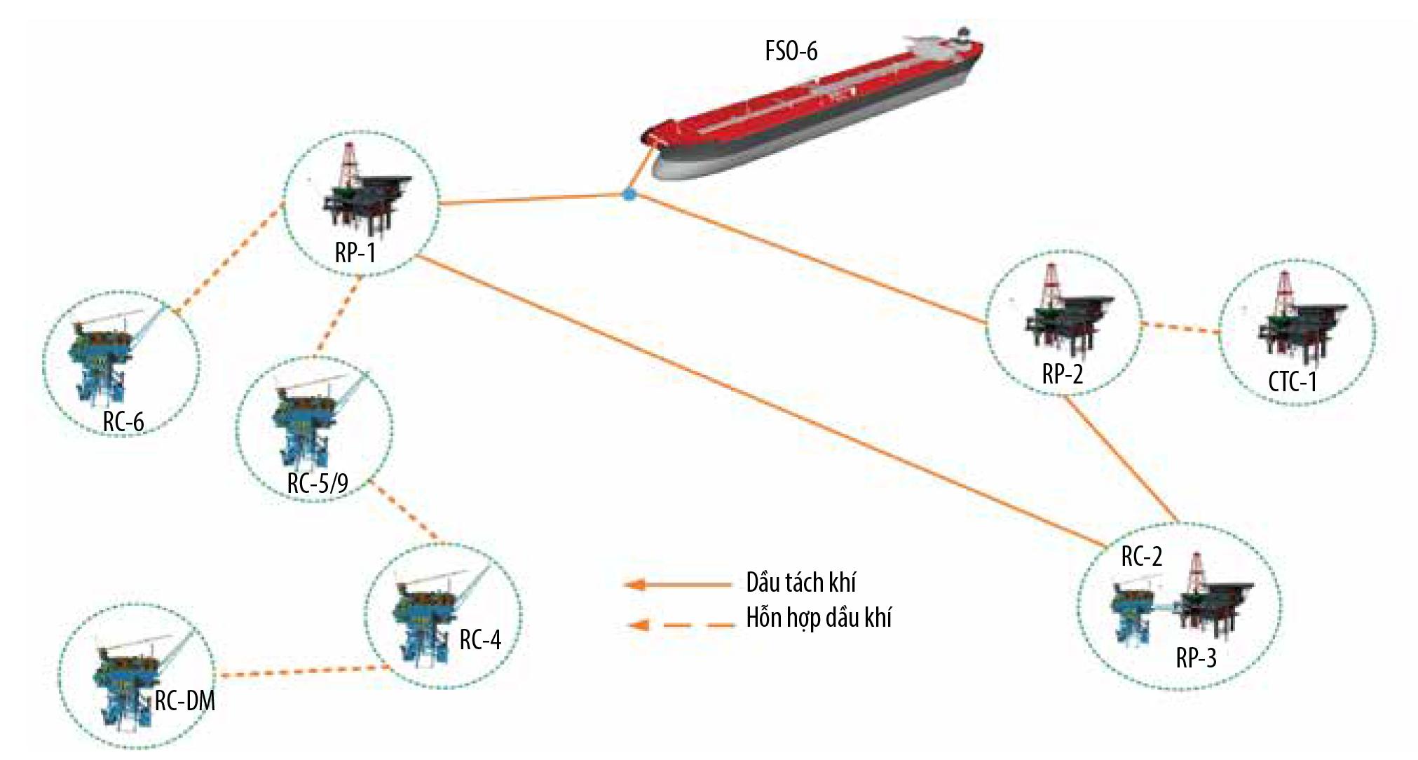 Hình 1. Sơ đồ thu gom sản phẩm khai thác tại mỏ Nam Rồng - Đồi Mồi