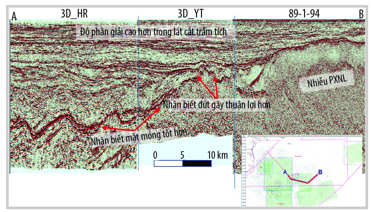 Hình 3. Mặt cắt địa chấn qua các thời kỳ, chất lượng tài liệu được cải thiện nhờ tiến bộ của công nghệ thu nổ và xử lý.